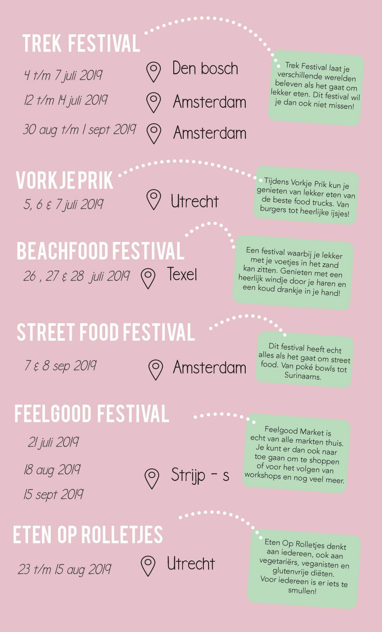 food festivals 2019
